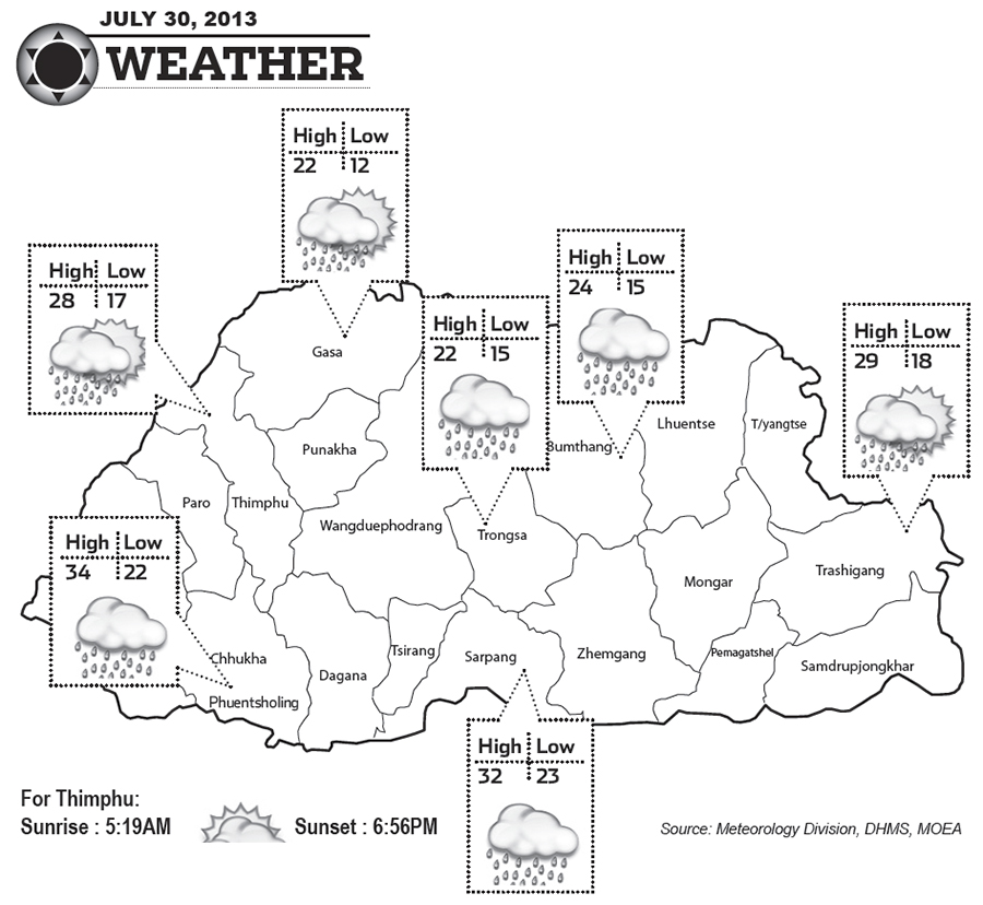Bhutan Weather for July 30 2013