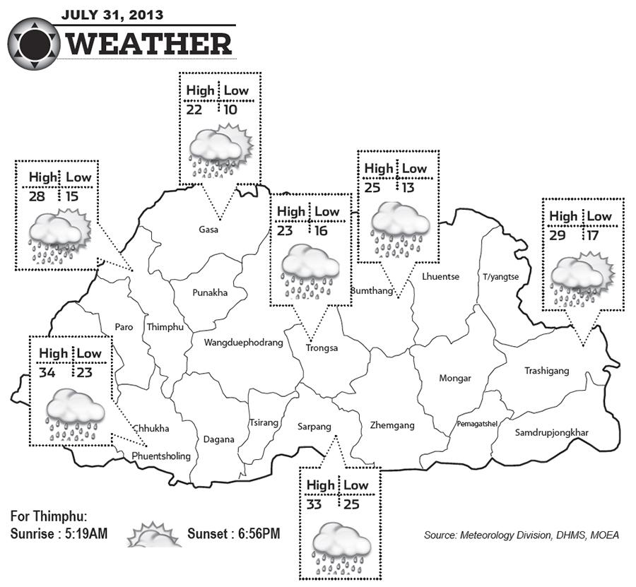Bhutan Weather for July 31 2013
