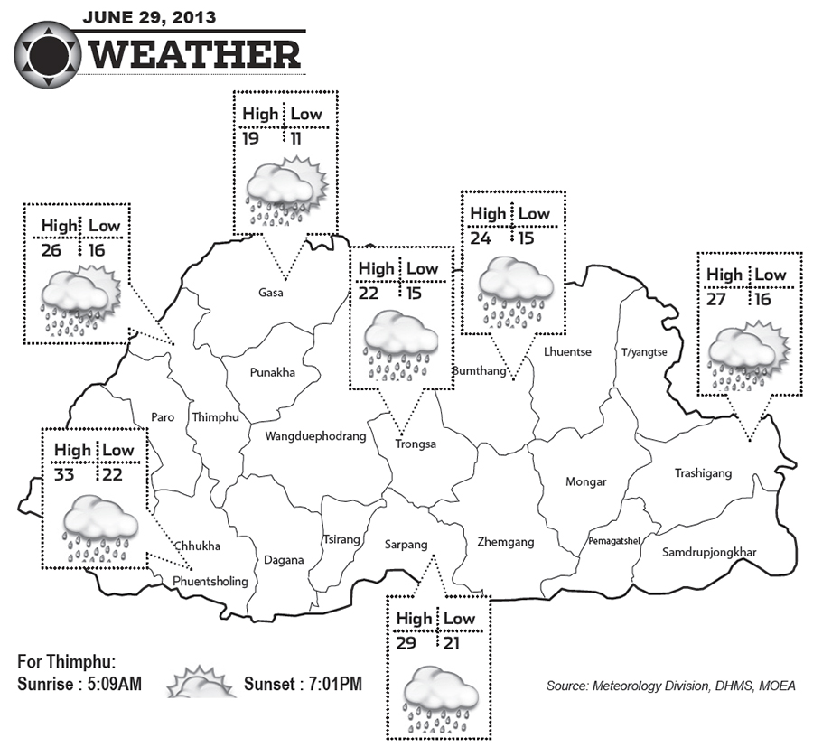 Bhutan Weather for June 29 2013