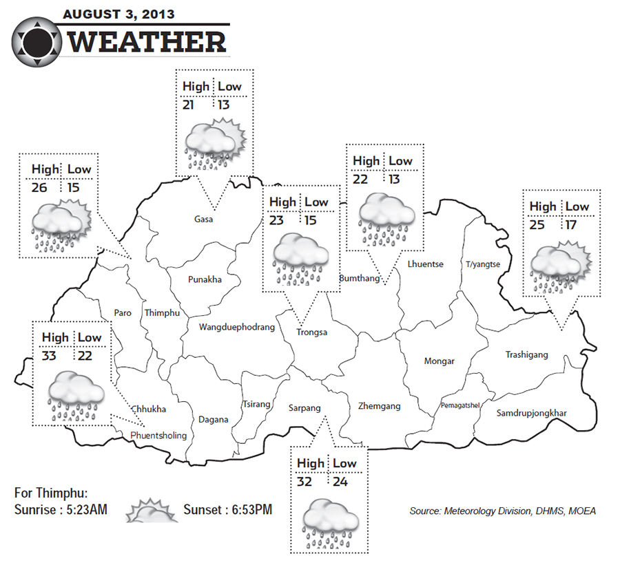 Bhutan Weather for August 03 2013