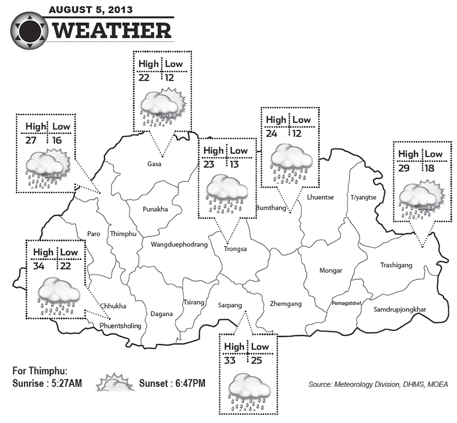 Bhutan Weather for August 05 2013