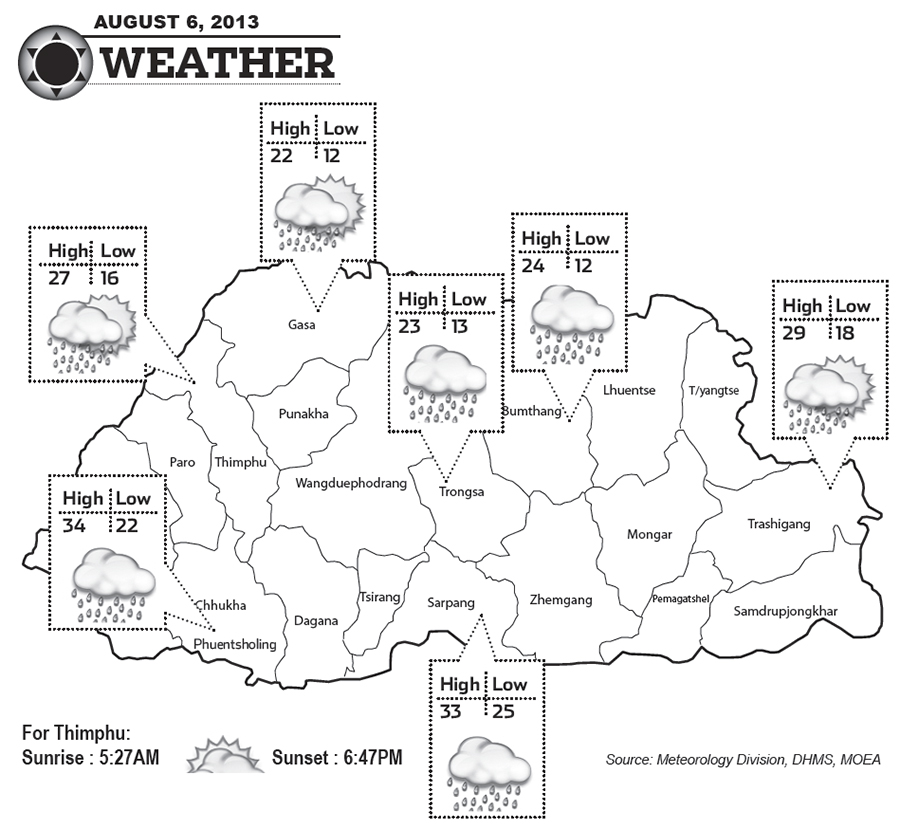 Bhutan Weather for August 06 2013