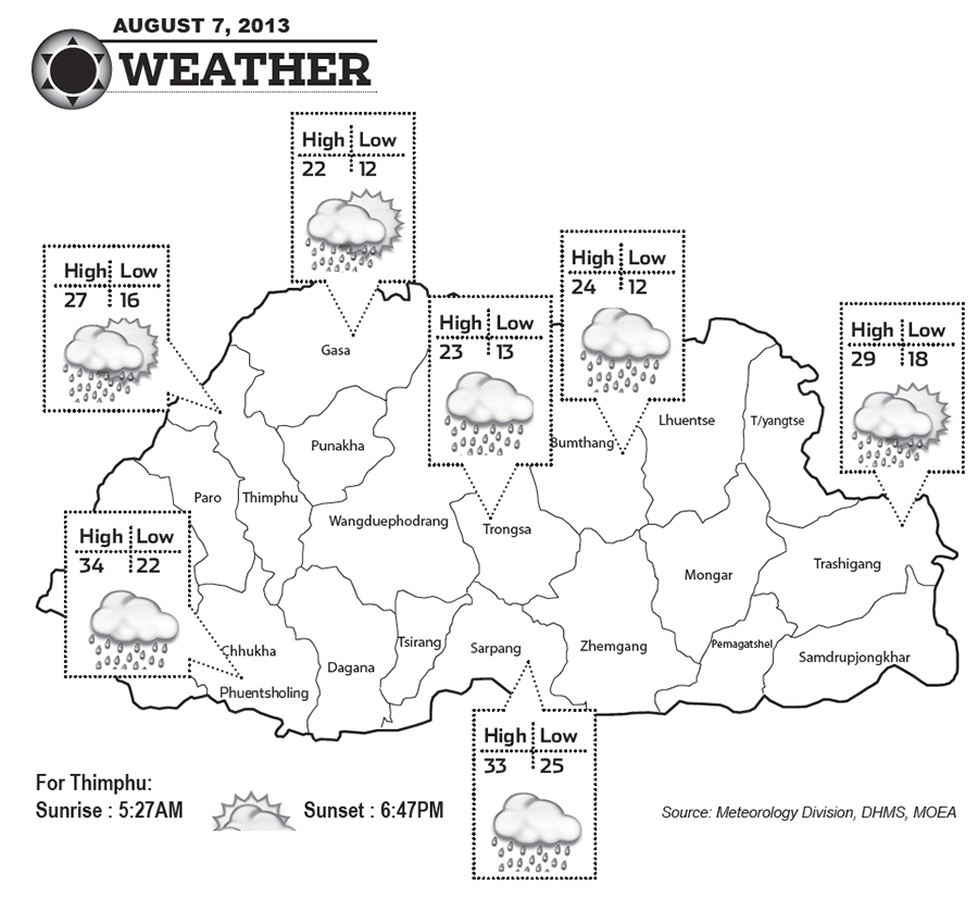 Bhutan Weather for August 07 2013