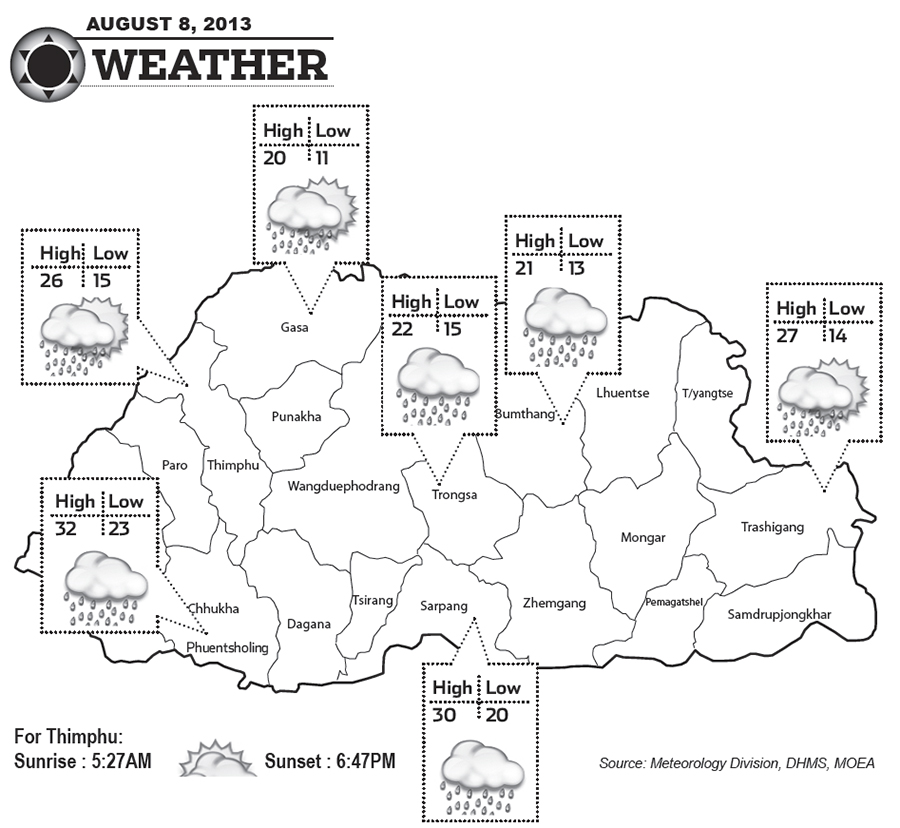 Bhutan Weather for August 08 2013