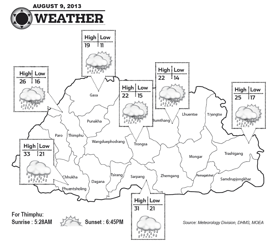 Bhutan Weather for August 09 2013