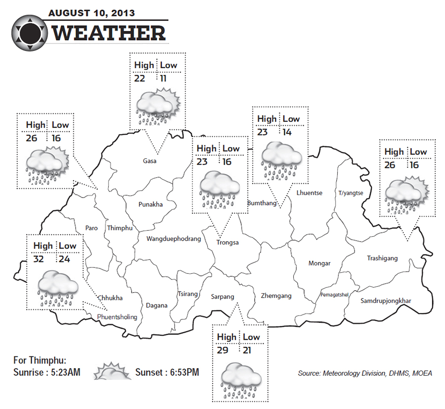 Bhutan Weather for August 10 2013