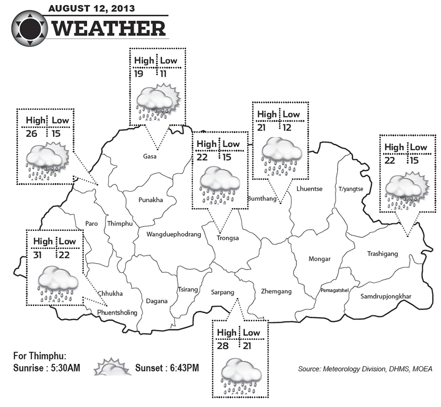 Bhutan Weather for August 12 2013