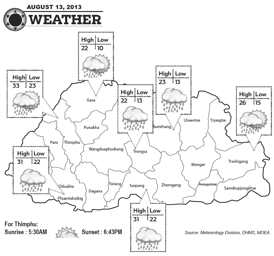 Bhutan Weather for August 13 2013