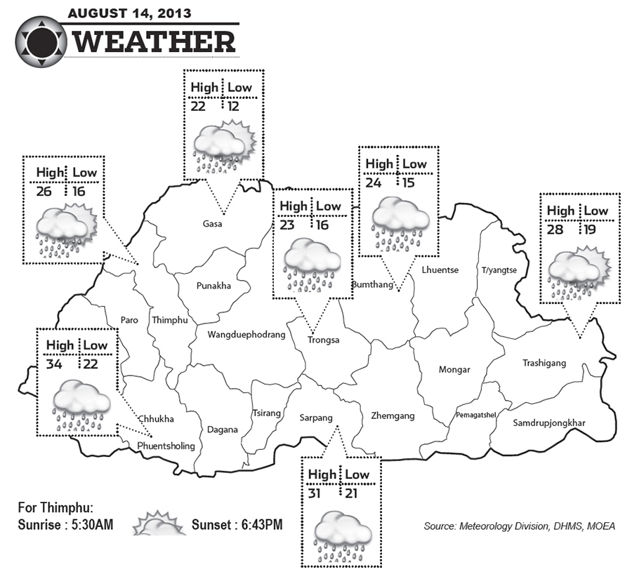 Bhutan Weather for August 14 2013