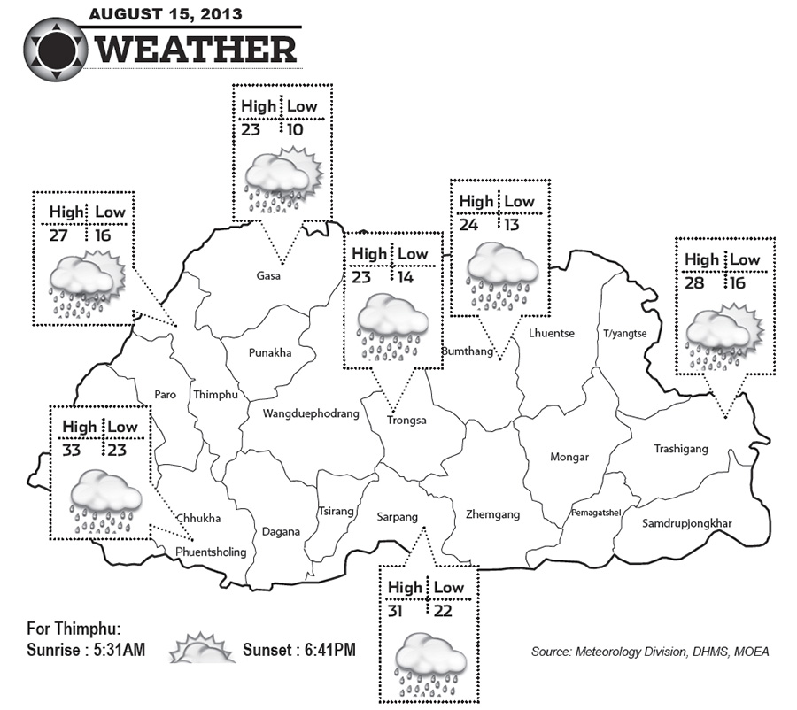 Bhutan Weather for August 15 2013