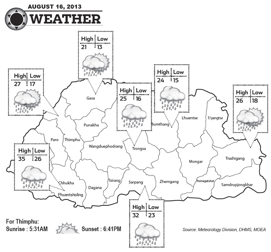 Bhutan Weather for August 16 2013