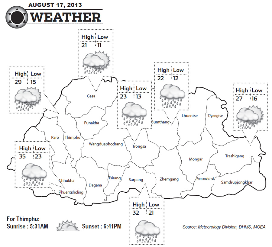 Bhutan Weather for August 17 2013