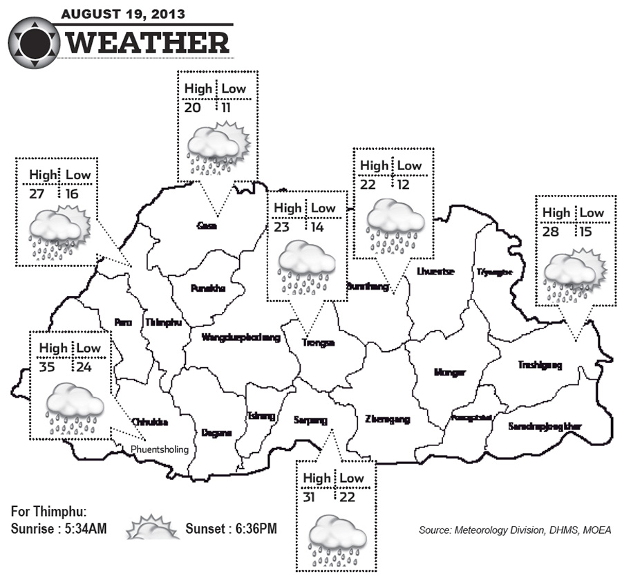 Bhutan Weather for August 19 2013