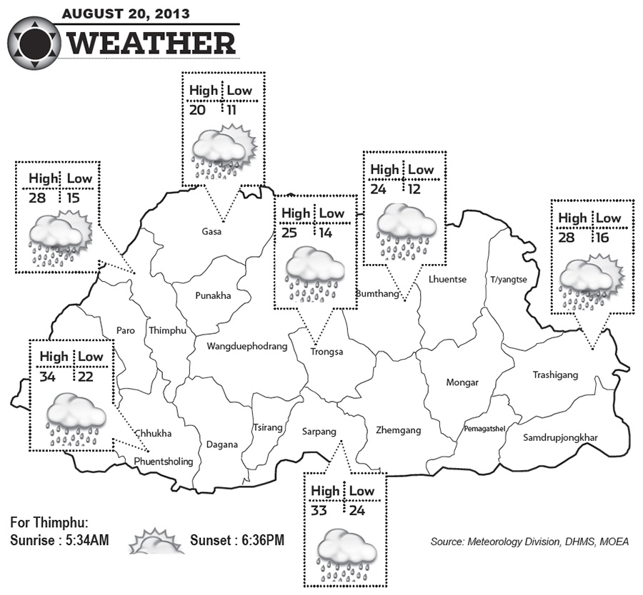 Bhutan Weather for August 20 2013