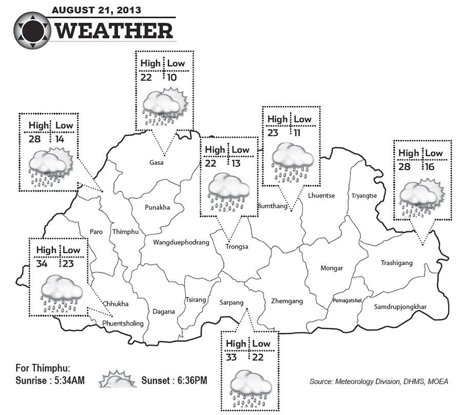 Bhutan Weather for August 21 2013