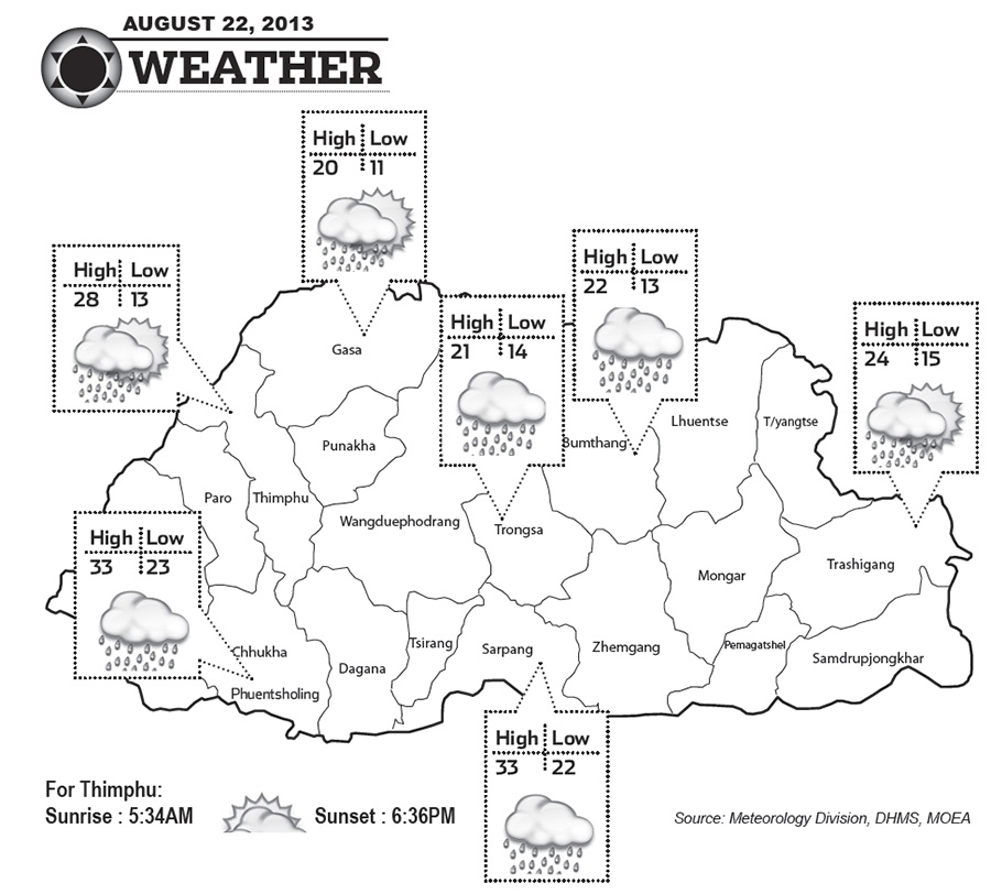 Bhutan Weather for August 22 2013