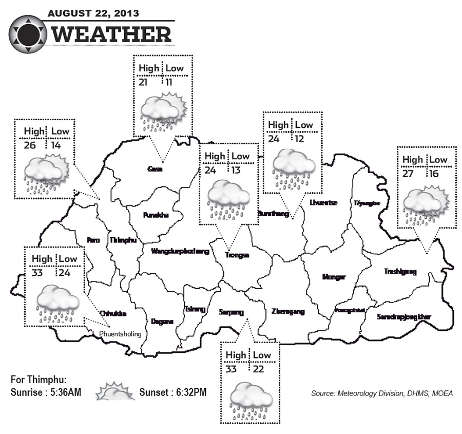 Bhutan Weather for August 23 2013