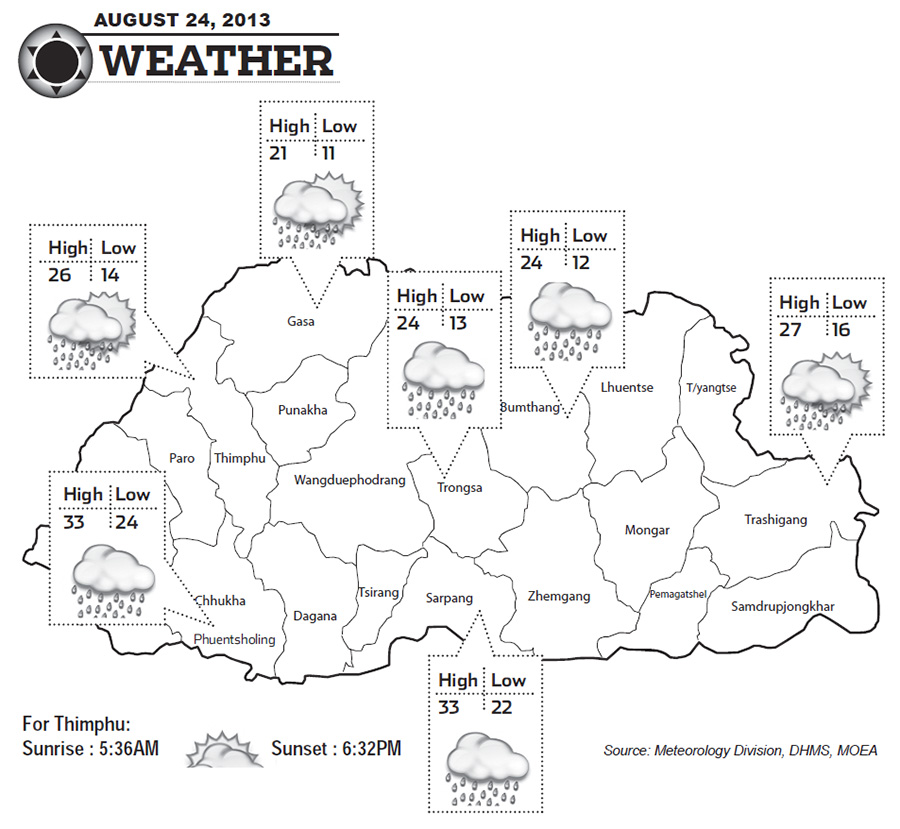 Bhutan Weather for August 24 2013