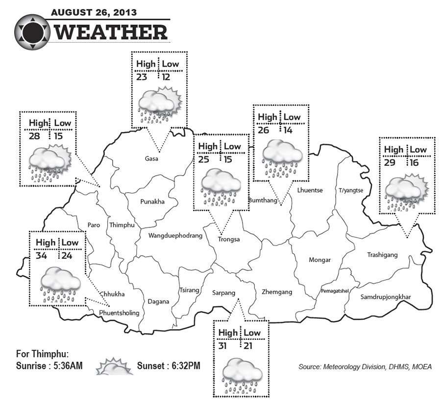 Bhutan Weather for August 26 2013