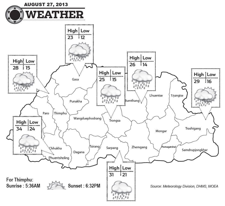 Bhutan Weather for August 27 2013