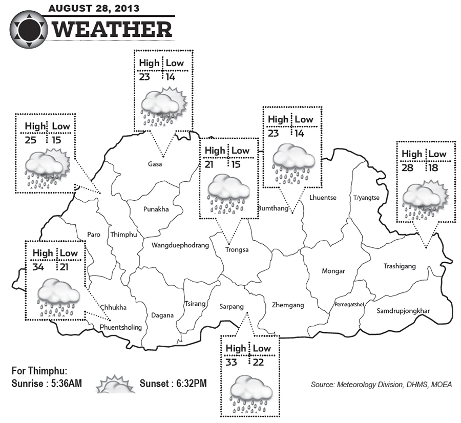 Bhutan Weather for August 28 2013