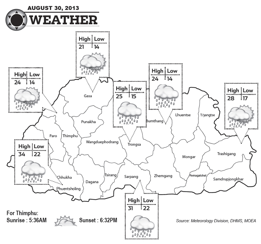 Bhutan Weather for August 30 2013