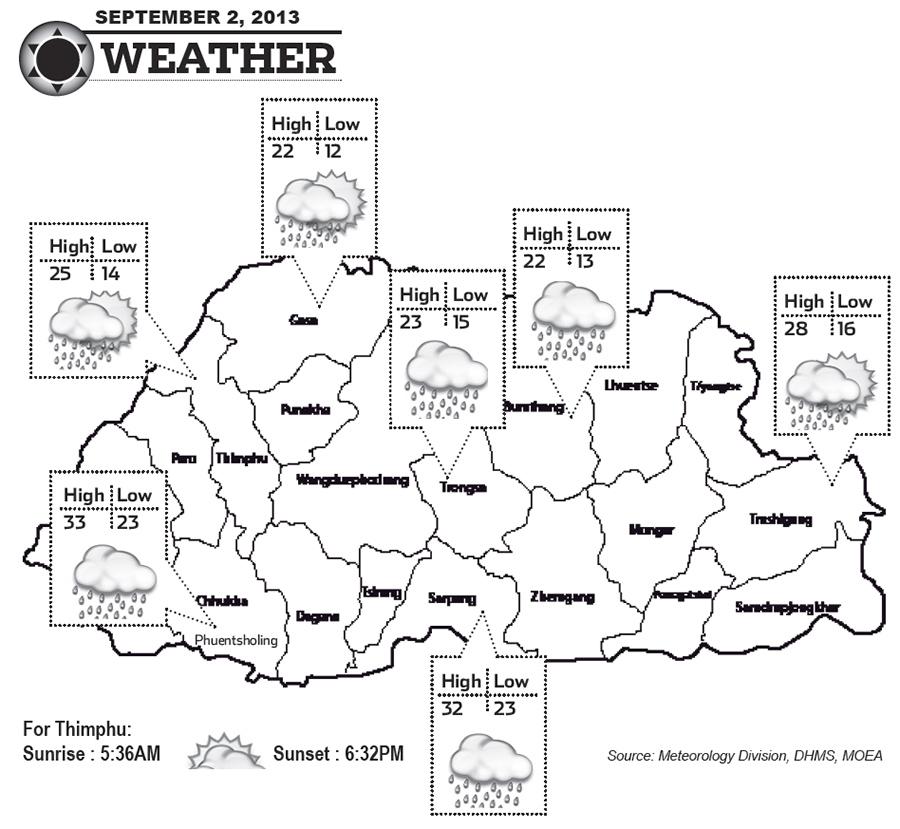 Bhutan Weather for September 02 2013
