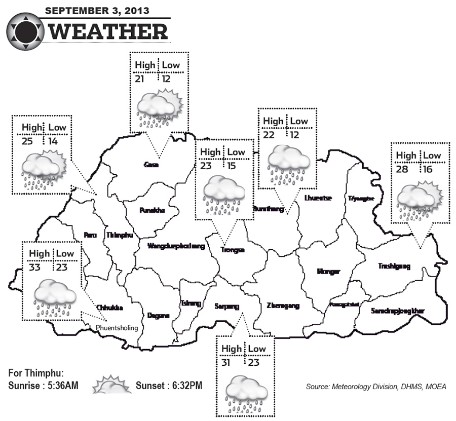 Bhutan Weather for September 03 2013