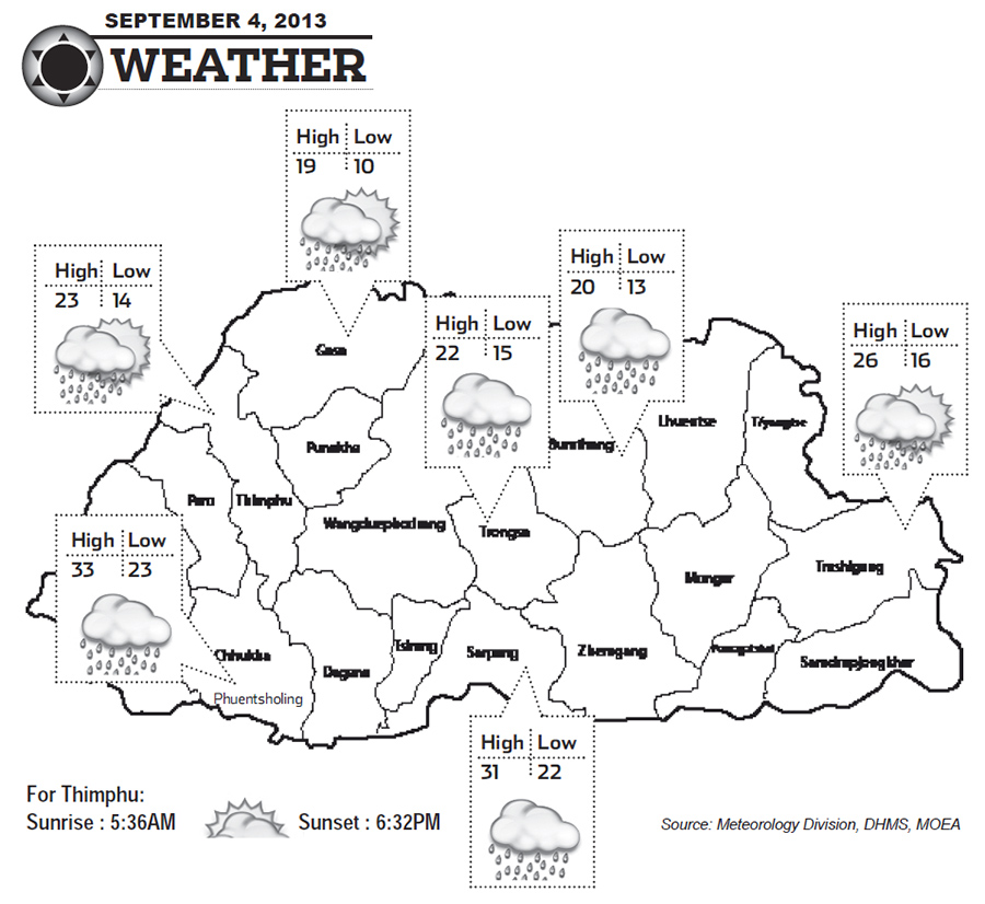 Bhutan Weather for September 04 2013