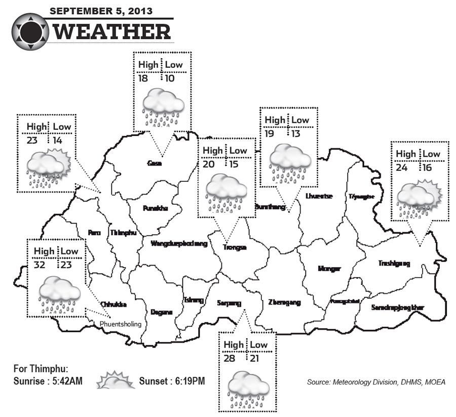 Bhutan Weather for September 05 2013