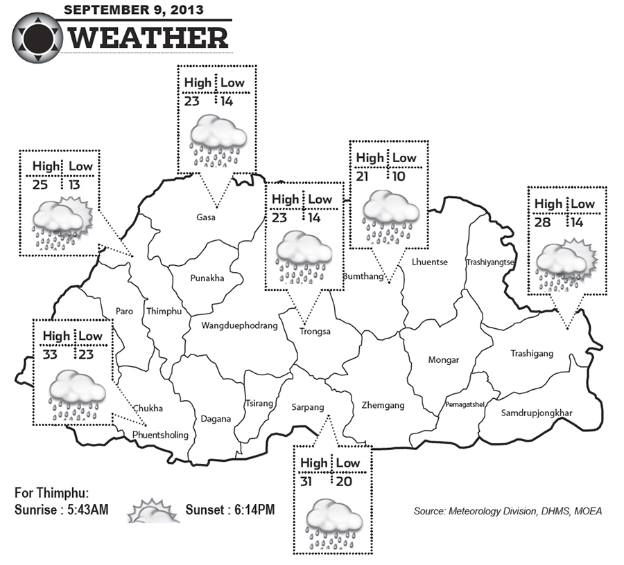 Bhutan Weather for September 09 2013