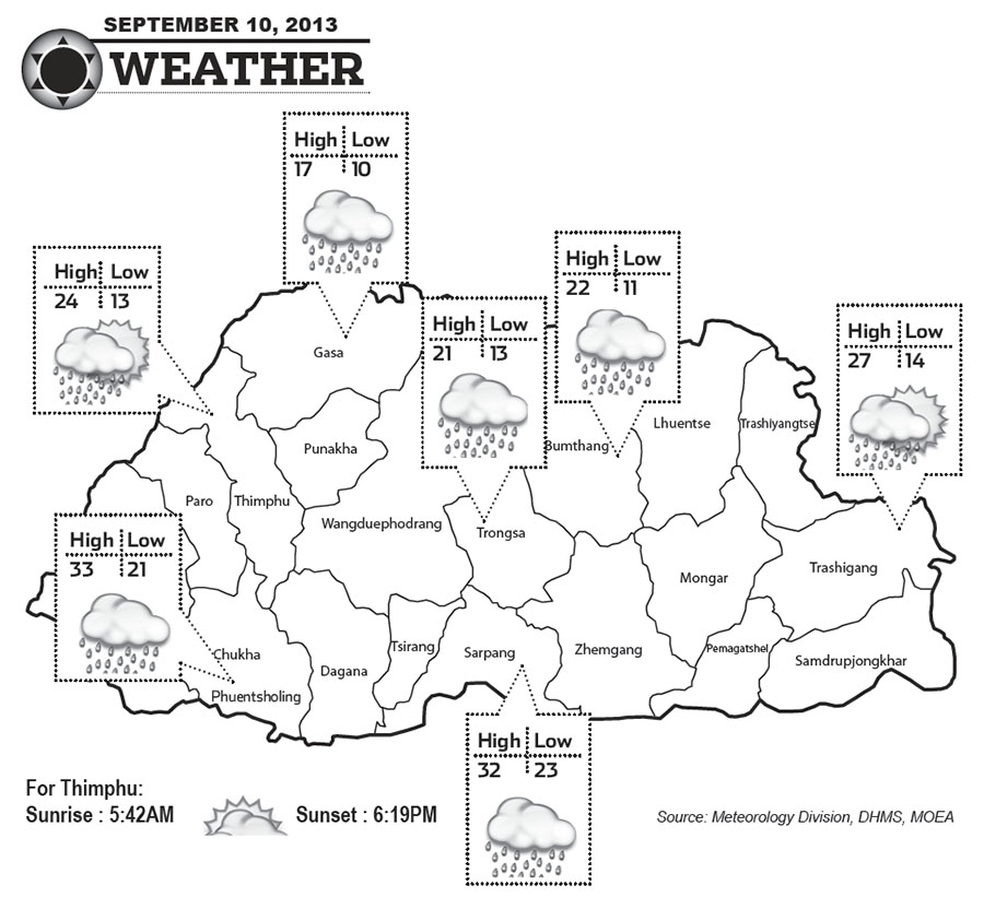 Bhutan Weather for September 10 2013