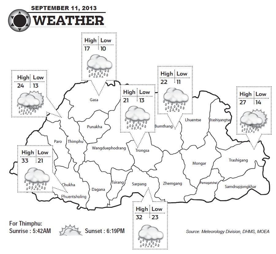 Bhutan Weather for September 11 2013