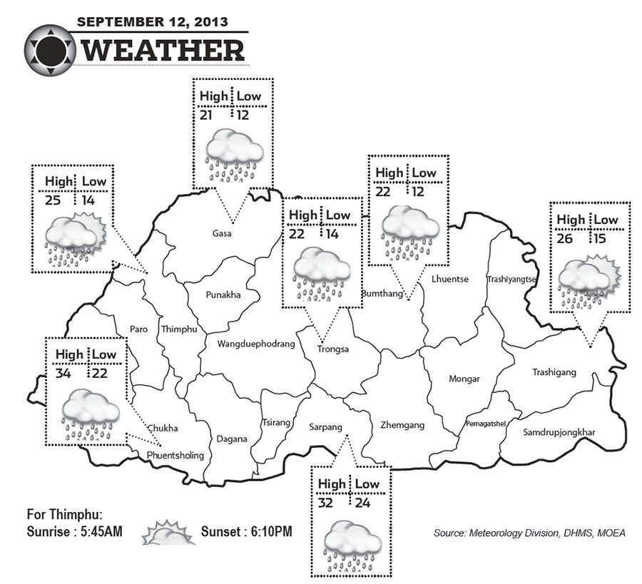 Bhutan Weather for September 12 2013