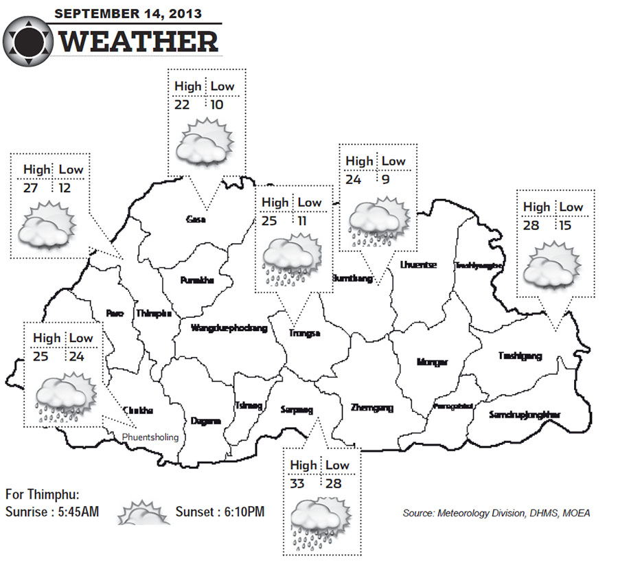 Bhutan Weather for September 14 2013