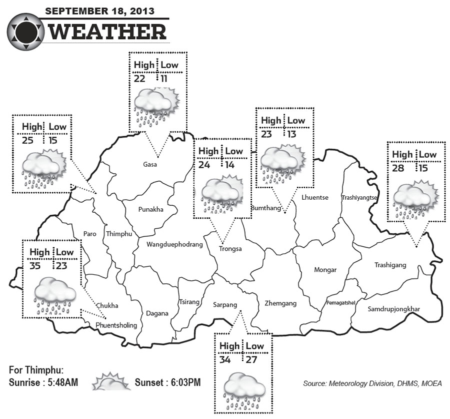 Bhutan Weather for September 18 2013