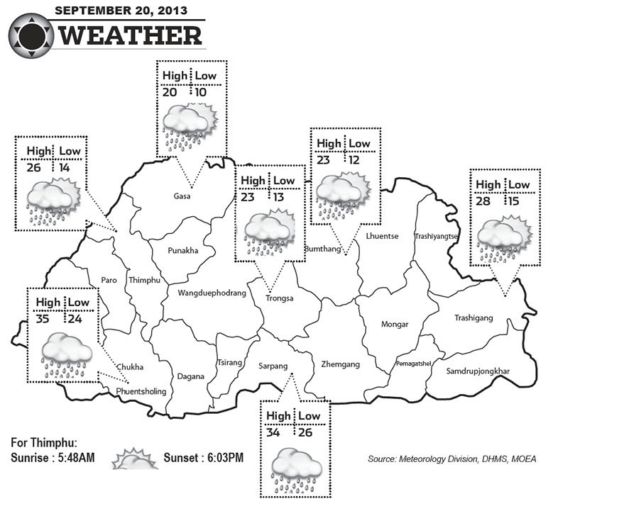 Bhutan Weather for September 20 2013
