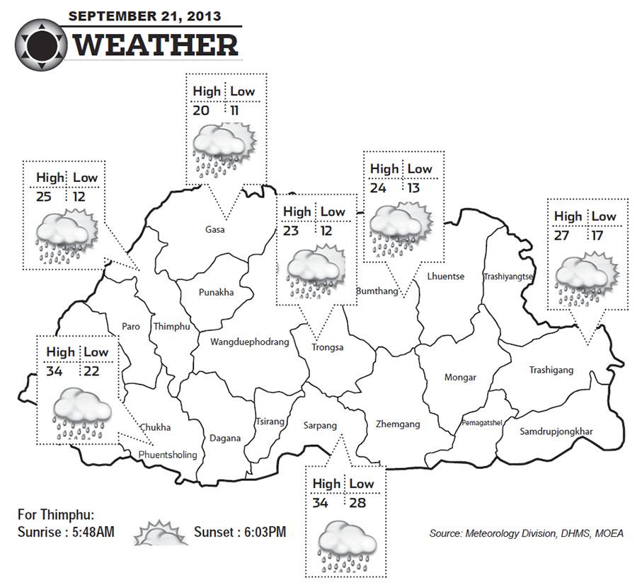 Bhutan Weather for September 21 2013