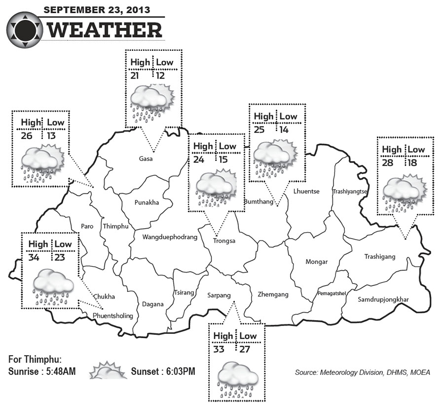 Bhutan Weather for September 23 2013
