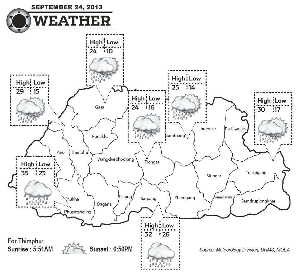 Bhutan Weather for September 24 2013