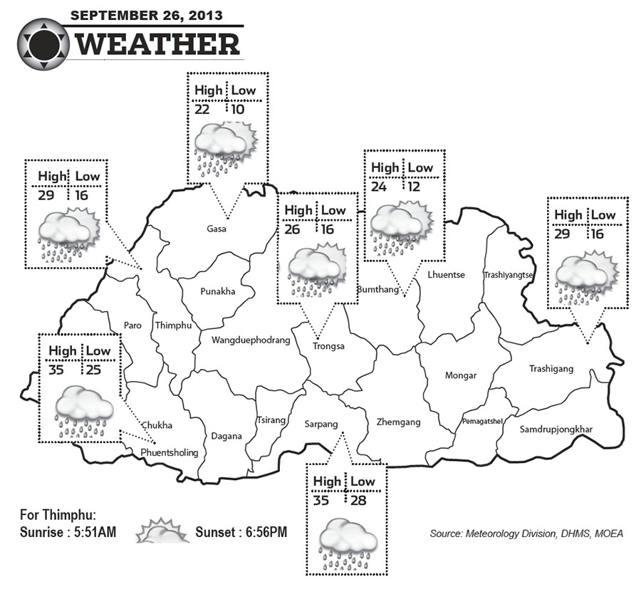 Bhutan Weather for September 26 2013