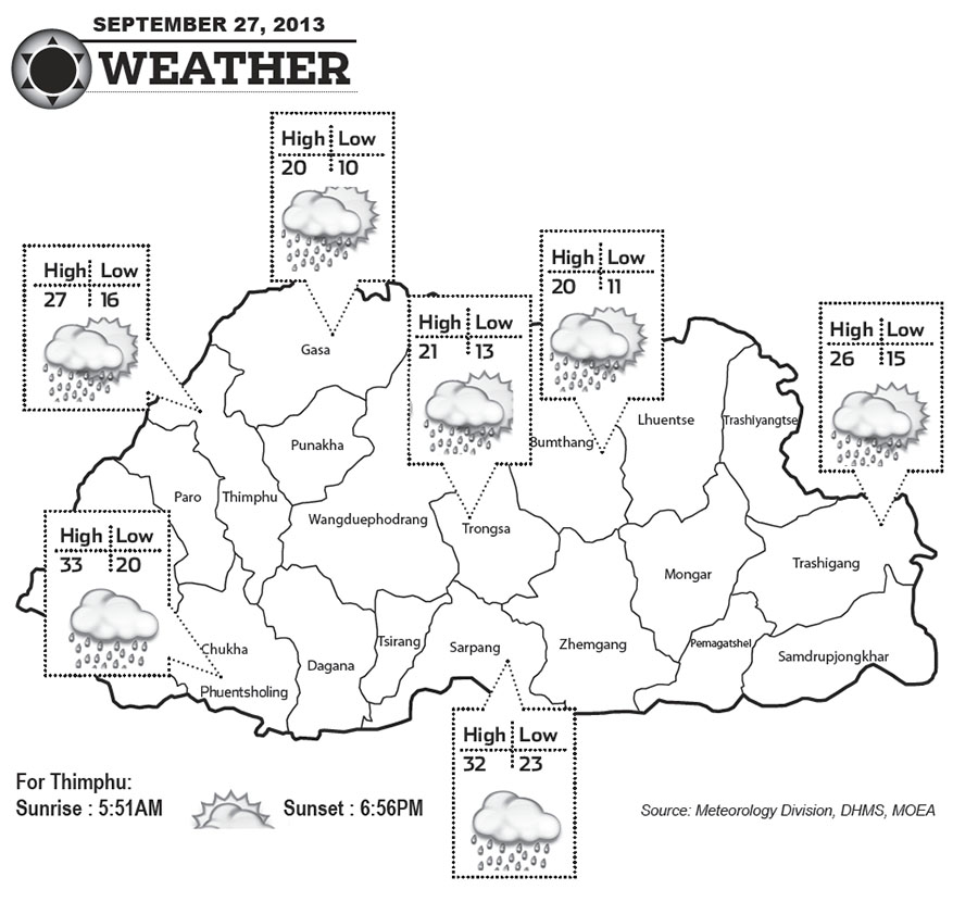 Bhutan Weather for September 27 2013