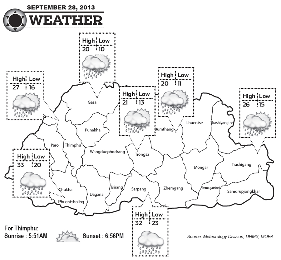 Bhutan Weather for September 28 2013