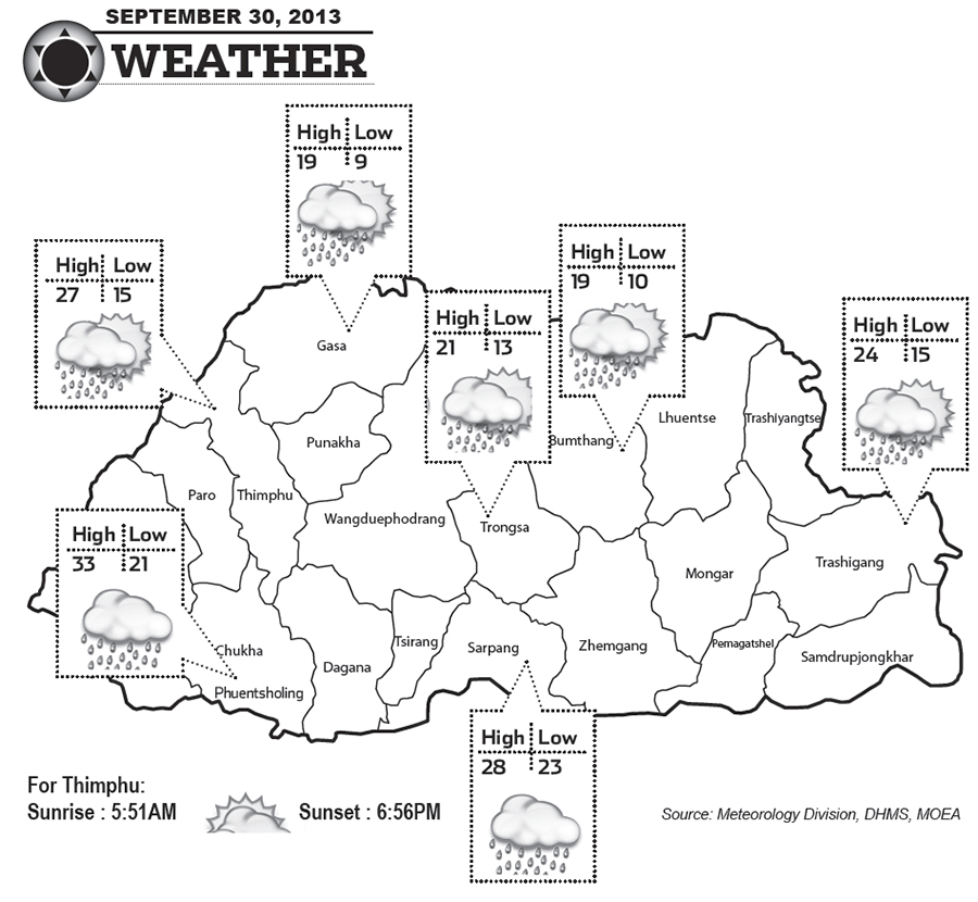 Bhutan Weather for September 30 2013