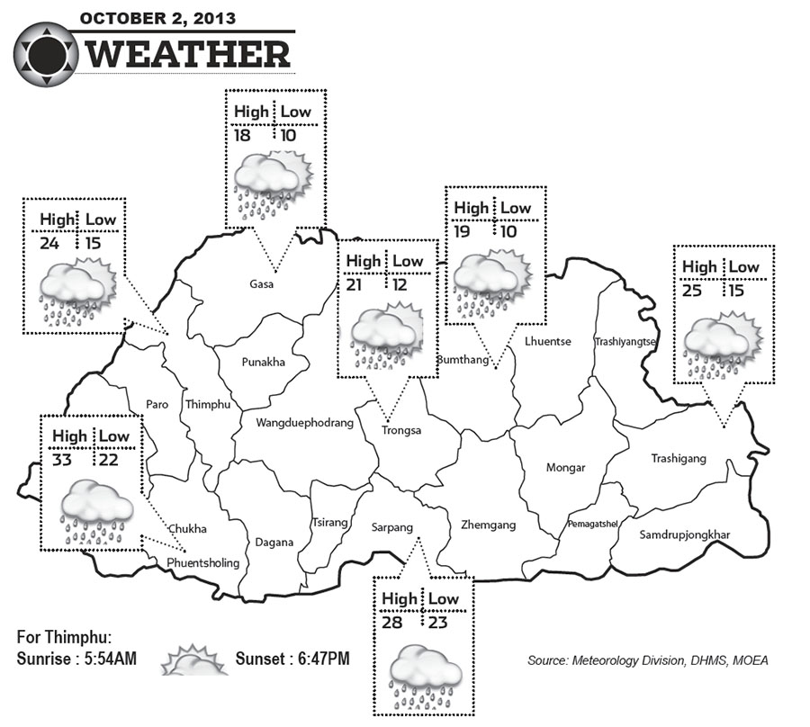 Bhutan Weather for October 02 2013
