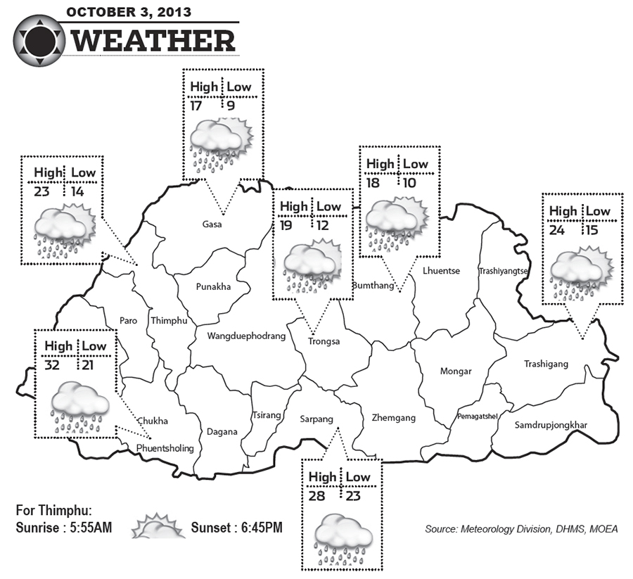 Bhutan Weather for October 03 2013