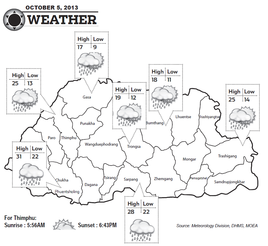 Bhutan Weather for October 05 2013