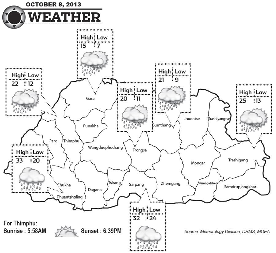 Bhutan Weather for October 08 2013