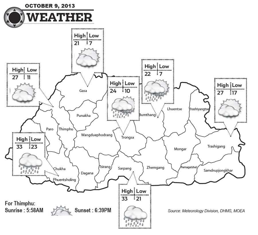 Bhutan Weather for October 09 2013