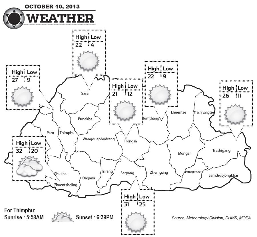 Bhutan Weather for October 10 2013
